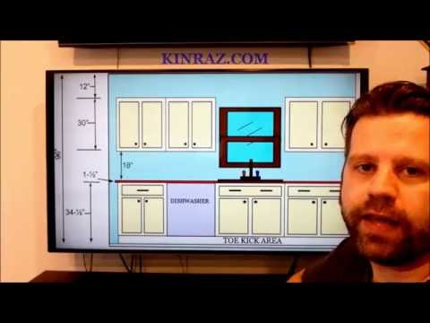 KINRAZ- A Basic Size Kitchen Cabinet Wall Layout