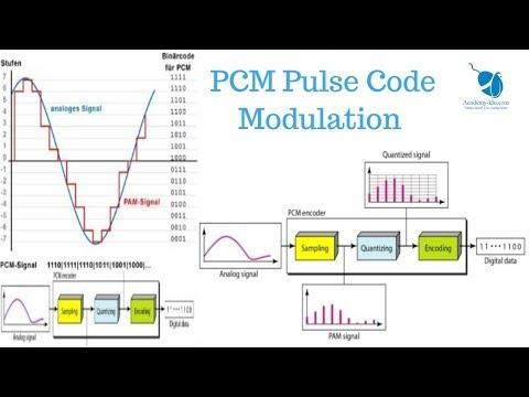 What is PCM   Pulse Code Modulation   sampling, quantization
