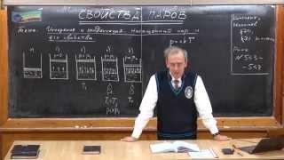 Урок 187. Испарение и конденсация. Насыщенный пар и его свойства