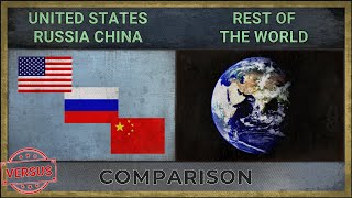 UNITED STATES, RUSSIA, CHINA vs REST OF THE WORLD ✪ Army Comparison (2018)