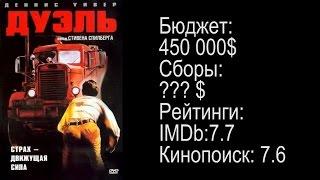 [Вечерний Кинотеатр] #4 Рекомендация фильма: Дуэль (Duel, 1971)