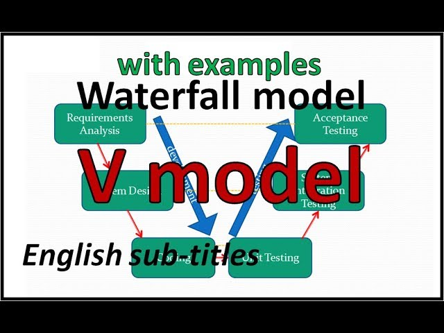 Waterfall and V Model in Software Development Life Cycle - YouTube