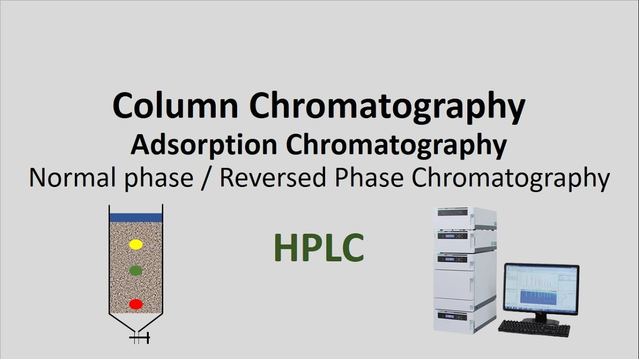 The principle of column chromatography and hplcadsorption the principle of column chromatography and hplcadsorption chromatography pooptronica Images