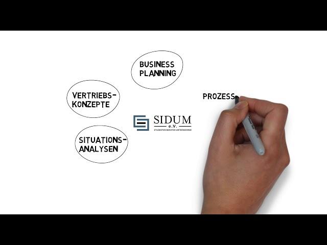SIDUM Imagevideo