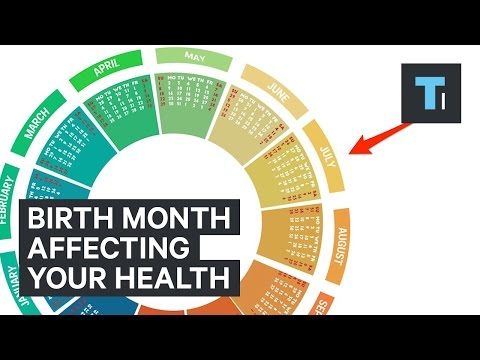 Birth month affecting your health