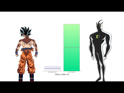 Goku Vs Ben 10 Power Levels - Dragon Ball Z/Ben 10