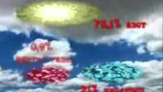 6 класс - Оболочки Земли. Атмосфера
