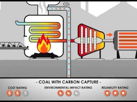 Using Coal to Generate Electricity