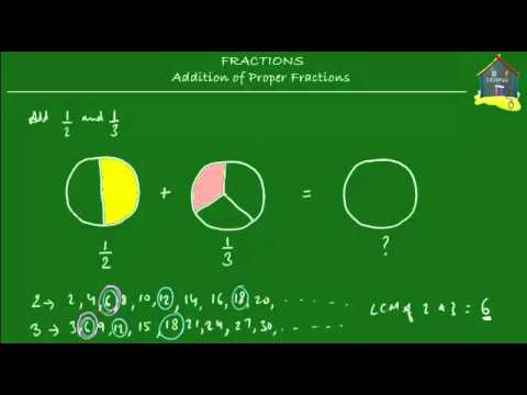 Singapore Maths: Primary 5 - Adding fractions (adding unlike fractions)
