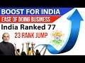 India Jumps 23 Ranks to 77 in Ease of Doing Business Ranking रैंकिंग में  23 पायदान की छलांग