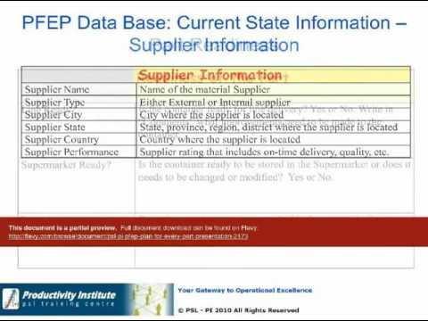 psl pi pfep plan for every part presentation youtube