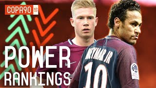 A Ballon d'Or Race Without Ronaldo? | COPA90 Power Rankings