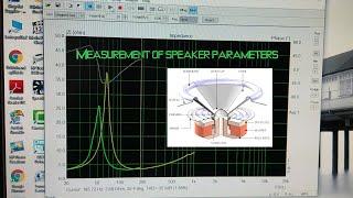Measurement of speaker parameters  - Sony Woofer 🔊📈