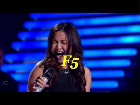 Celine Dion VS Charice Pempengco(C#3-C#6 note by note)((Re-Upload)