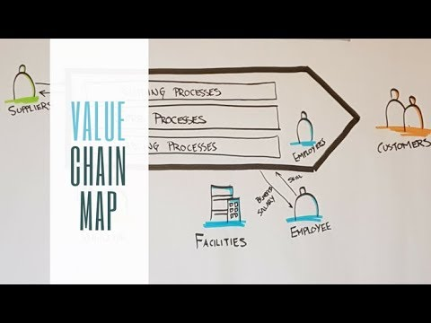 Value Chain Mapping - Introduction to Value Chains