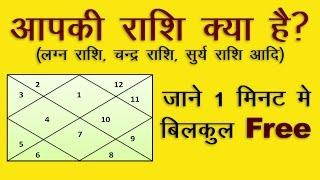 आपकी राशि क्या है? जाने 1 मिनट में बिलकुल free know your astrology zodiac signs