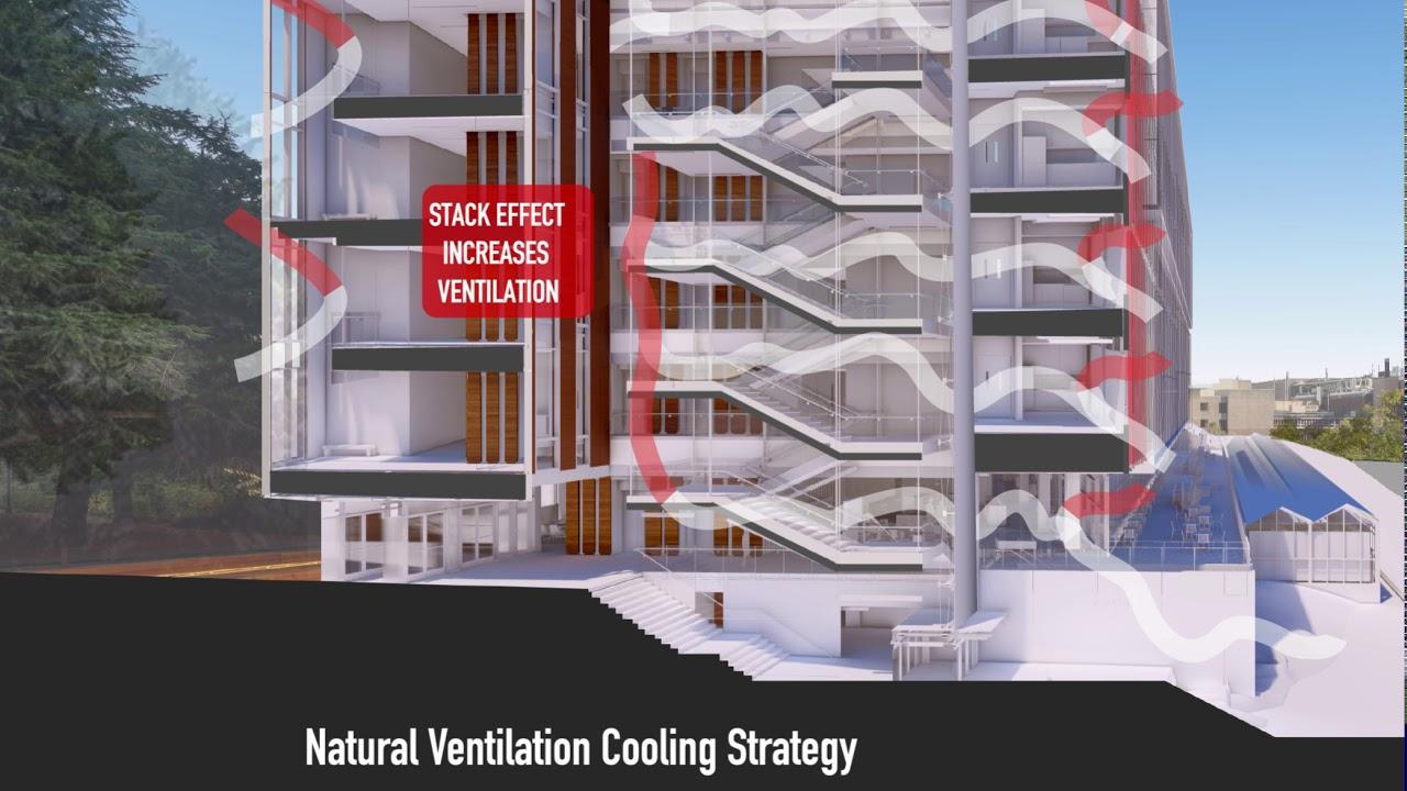 Ventilation — Life Sciences Building