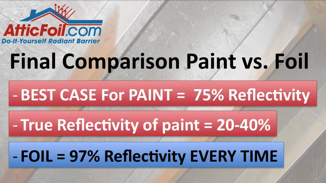 Radiant Barrier Paint vs  Foil - What's The Difference?