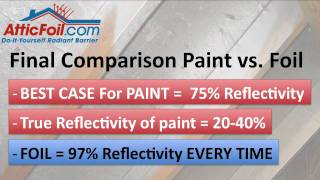 Radiant Barrier Paint vs. Foil - What's The Difference? Thumbnail