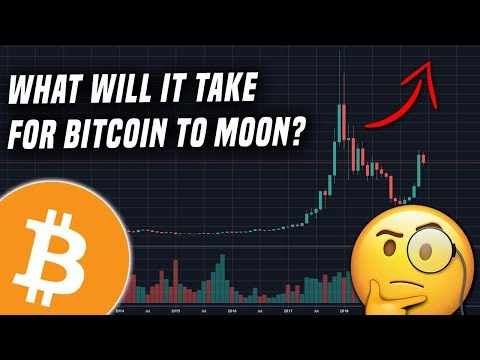 What Will It Take To Send Bitcoin To The Moon Again?