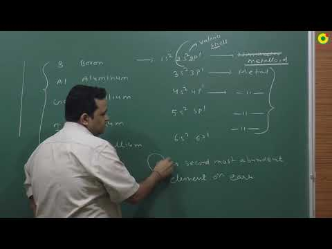 BORON FAMILY-01 by NV sir ( B.tech. IIT Delhi) IIT JEE MAIN + ADVANCED | AIPMT | CHEMISTRY | KOTA