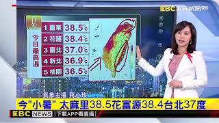 氣象時間 1080707氣象 東森新聞