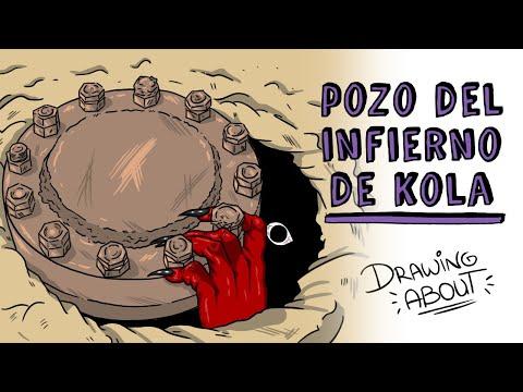 EL POZO DEL INFIERNO DE KOLA   Draw My Life
