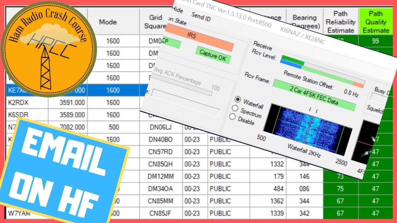 Lets send email over Winlink using ARDOP & WINMOR on HF amateur radio