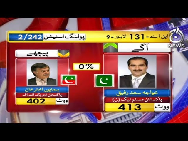 Special Transmission   Elections 2018   14 October 2018   Aaj News