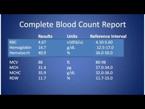 menopause blood test results how to read uk