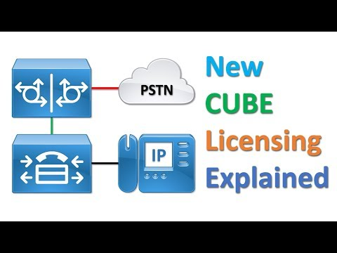 Cisco Unified Border Element CUBE New Licensing Model Explained