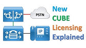The New CUBE Licensing Model Explained - YouTube
