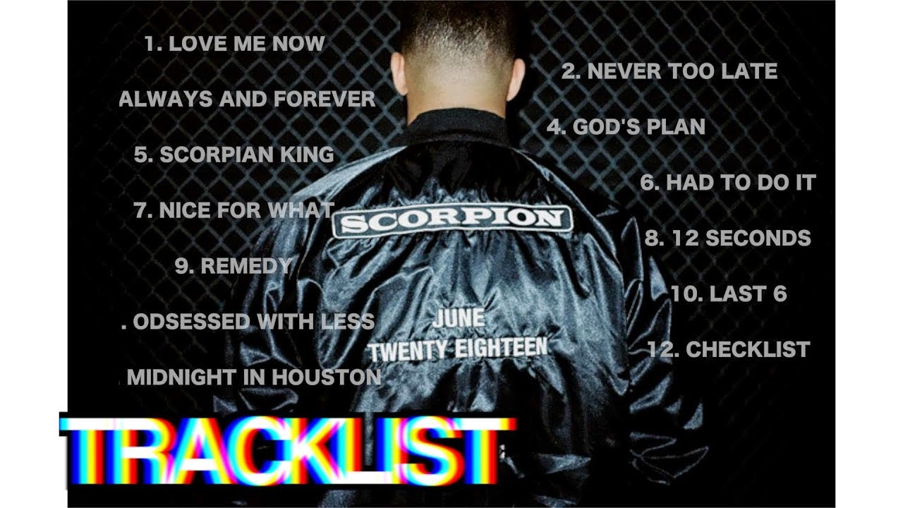 Drake thank me later tracklist « Celebrity Music