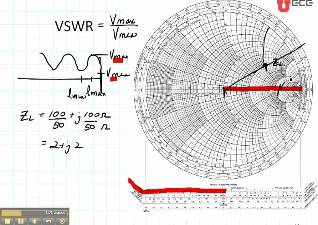Ece3300 lecture 12b 8 smith chart vswr lminlmax youtube ccuart Gallery