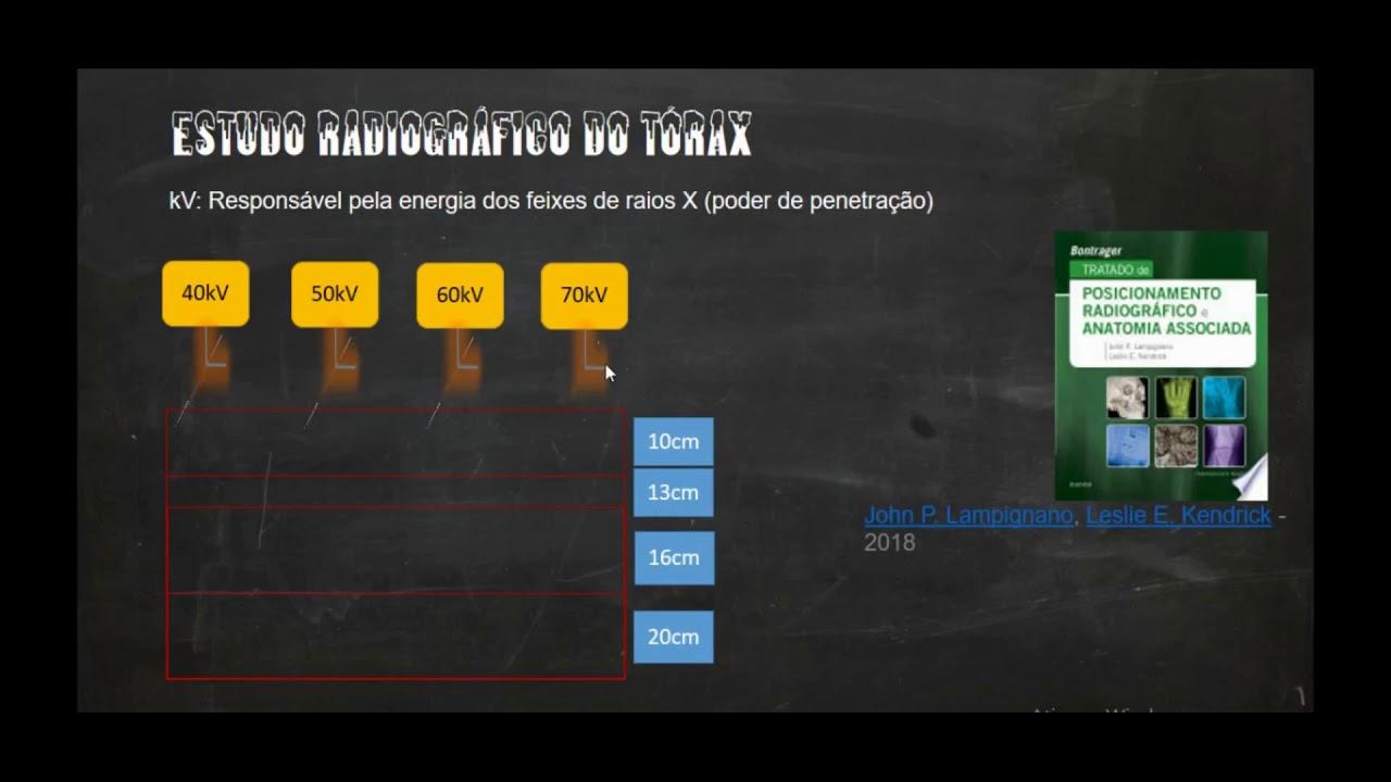 Radiologia - Técnicas de kV conceito básico
