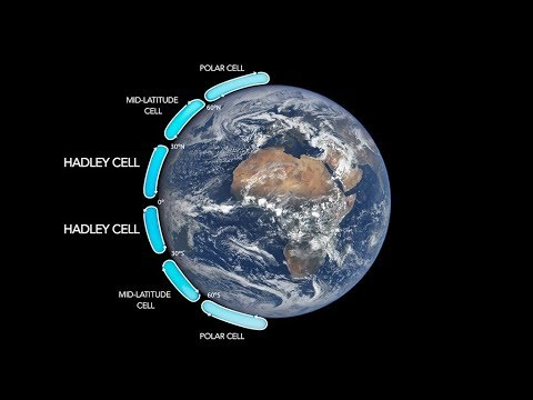 Formation of the Equatorial Vortex a New Heat Pattern Emerges on Earth 736