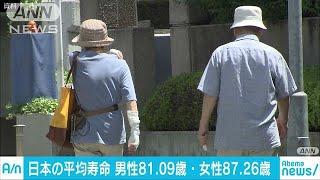 平均寿命が過去最高 世界で女性は2位、男性は3位(18/07/21) thumbnail