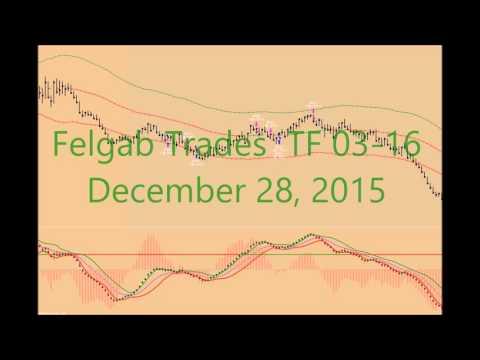 Live Trade   TF 03 16    28 decembre 2015