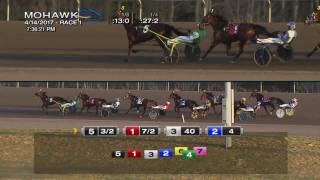 Mohawk, Sbred, April 14, 2017 Race 1