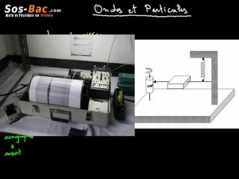 Ondes et particules cours 3 : 2 BAC International