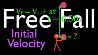 Physics, Kinematics, Free Fąll (7 of 12) Initial Velocity for Known Time in the Air