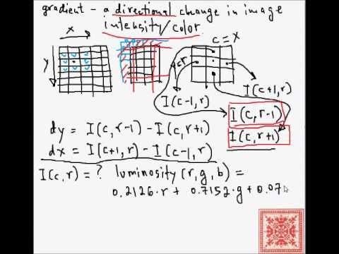 Edge Detection with Gradients: Part 01 - Gradient Orientation & Magnitude
