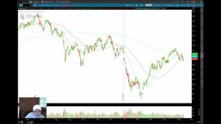 ShadowTrader Video Weekly 05.15.16 - AAPL, AMZN, NFLX , TSLA thumbnail