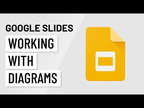 Google Slides: Inserting and Editing Diagrams