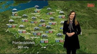 Prognoza pogody 03.11.2019