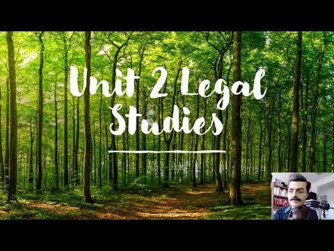 Unit 2 Legal Studies AOS3 Human Rights 10A Part 1