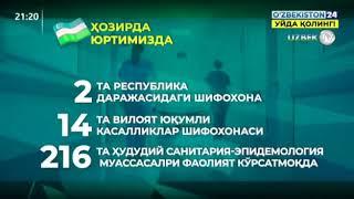 #tezkor #koronavirus Uzbekistinda 5 kun ichida Kasalxona quruladi. MyTub.uz