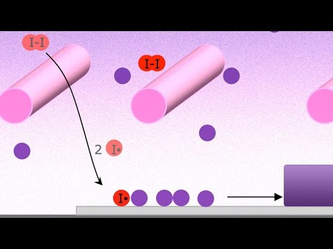 Explained: Chemical Vapor Deposition (CVD)