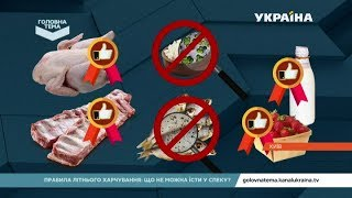 видео Худнути небезпечно! Самі шкідливі дієти