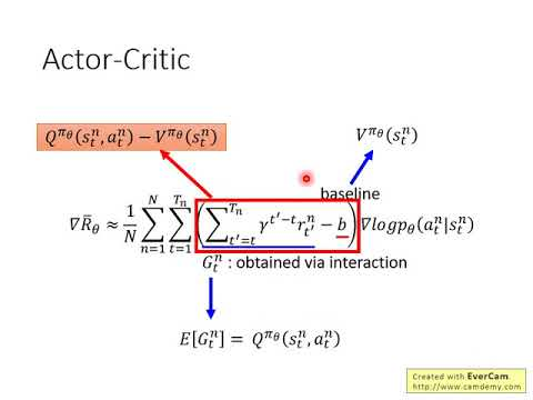 Advantage Actor Critic (A2C) Reinforcement Learning training in